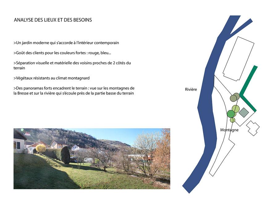 Plan des lieux existant