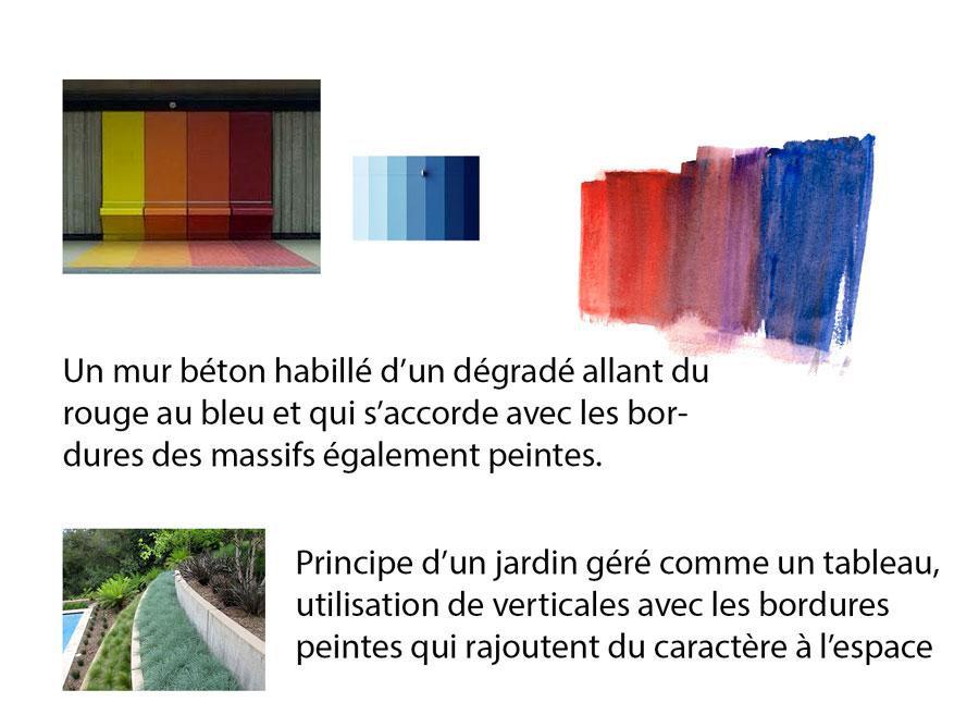 Technicolor : images de références