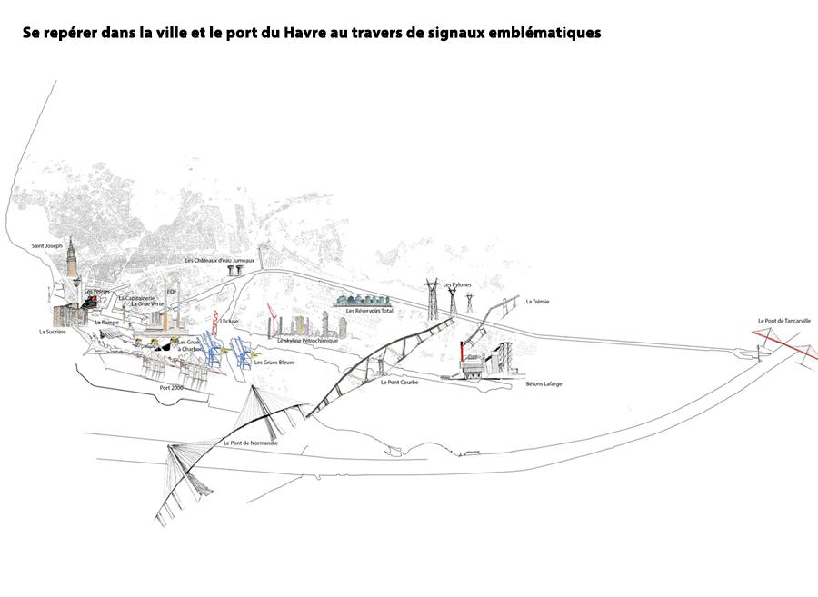 Carte des Signaux de Repères dans le port et la ville du Havre