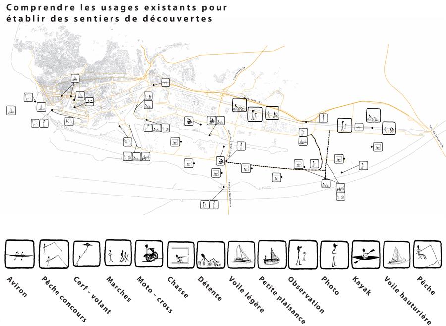 Carte recensant l'ensemble des usages actuels du Port du Havre par la population des environs