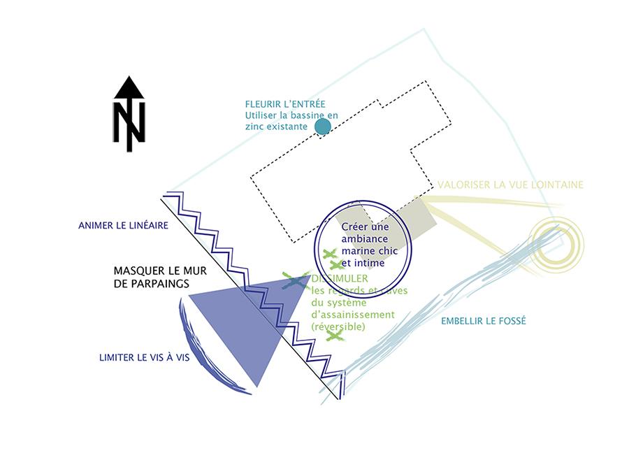 Schéma de stratégie d'aménagement