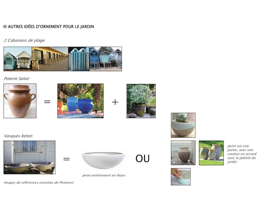 Autres pistes de relooking et accessoires du jardin
