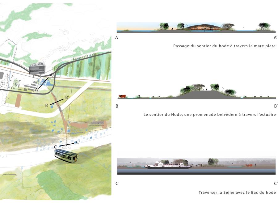 Un des axes de redécouverte de l'Estuaire de la Seine pour ses habitants et touristes