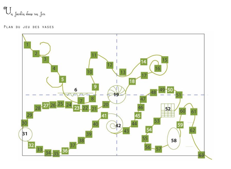 Un jardin dans un jeu, plan du cheminement
